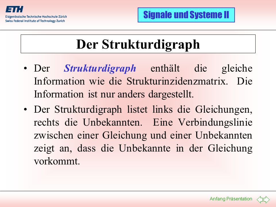 Anfang Präsentation Signale und Systeme II Der Strukturdigraph: Ein Beispiel 1: U 0 = f(t) 2: i 0 = i L + i R1 3: u L = U 0 4: di L /dt = u L / L 1 5: v 1 = U 0 6: u R1 = v 1 – v 2 7: i R1 = u R1 / R 1 8: v 2 = u C 9: i C = i R1 – i R2 10: du C /dt = i C / C 1 11: u R2 = u C 12: i R2 = u R2 / R 2 01 02 03 04 05 06 07 08 09 10 11 12 Gleichungen U0U0 i0 i0 uLuL di L /dt v1 v1 u R1 i R1 v2 v2 iC iC du C /dt u R2 i R2 Unbekannte