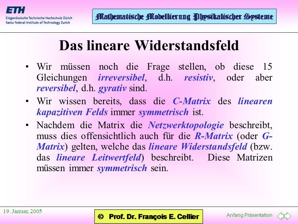 Anfang Präsentation 19. Januar, 2005 Das lineare Widerstandsfeld Wir müssen noch die Frage stellen, ob diese 15 Gleichungen irreversibel, d.h. resisti