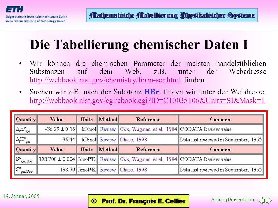 Anfang Präsentation 19. Januar, 2005 Die Tabellierung chemischer Daten I Wir können die chemischen Parameter der meisten handelsüblichen Substanzen au