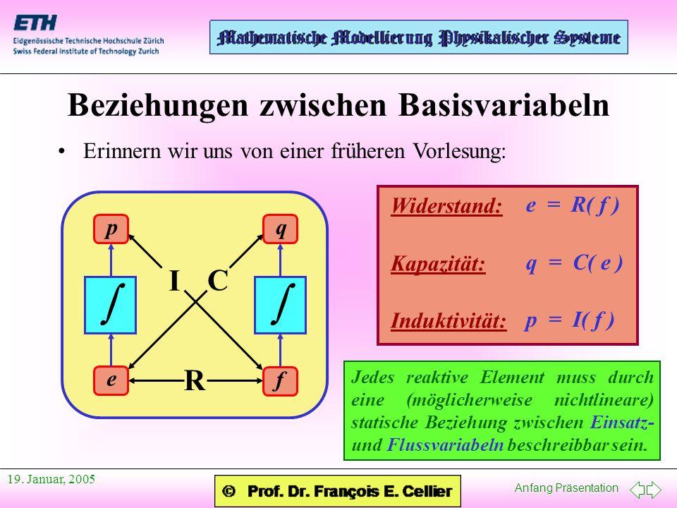 Anfang Präsentation 19. Januar, 2005 Beziehungen zwischen Basisvariabeln e f qp R C I Widerstand: Kapazität: Induktivität: e = R( f ) q = C( e ) p = I
