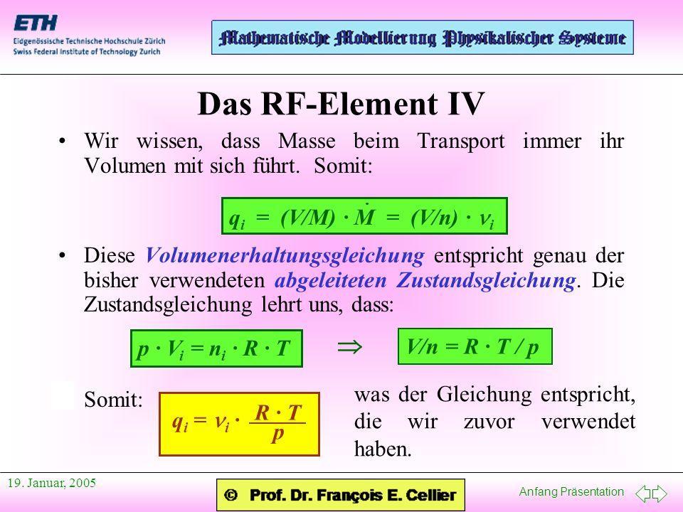 Anfang Präsentation 19. Januar, 2005 Das RF-Element IV Wir wissen, dass Masse beim Transport immer ihr Volumen mit sich führt. Somit: Diese Volumenerh