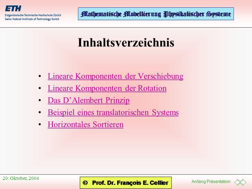 Anfang Präsentation 20. Oktober, 2004 Inhaltsverzeichnis Lineare Komponenten der Verschiebung Lineare Komponenten der Rotation Das DAlembert Prinzip B