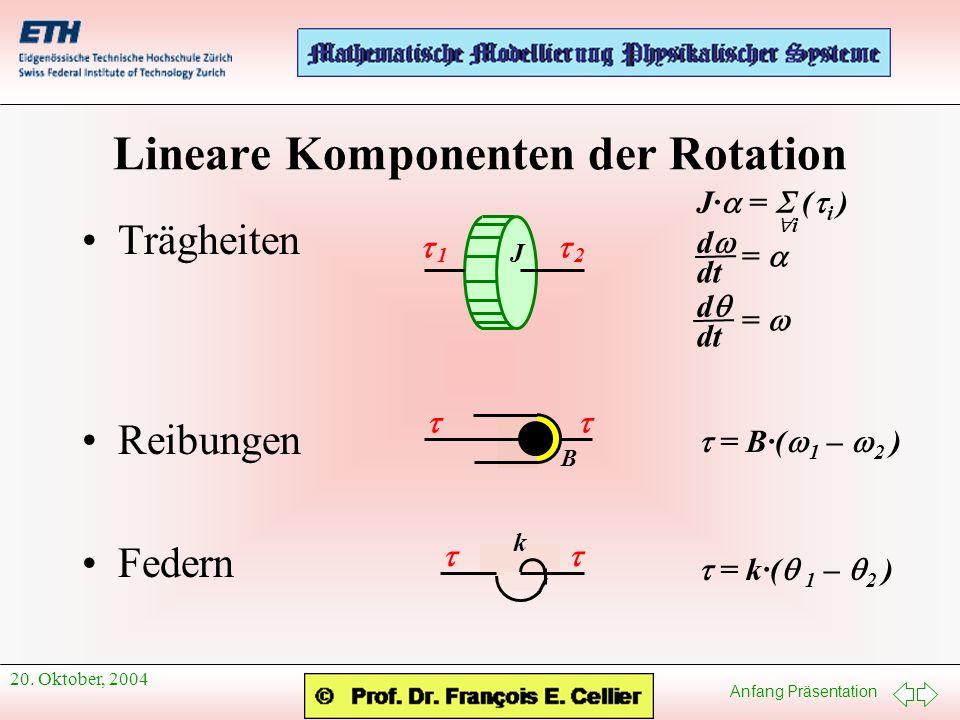 Anfang Präsentation 20. Oktober, 2004 Lineare Komponenten der Rotation Trägheiten Reibungen Federn J· = ( i ) i d dt = d = J 1 2 B = B·( 1 – 2 ) k = k