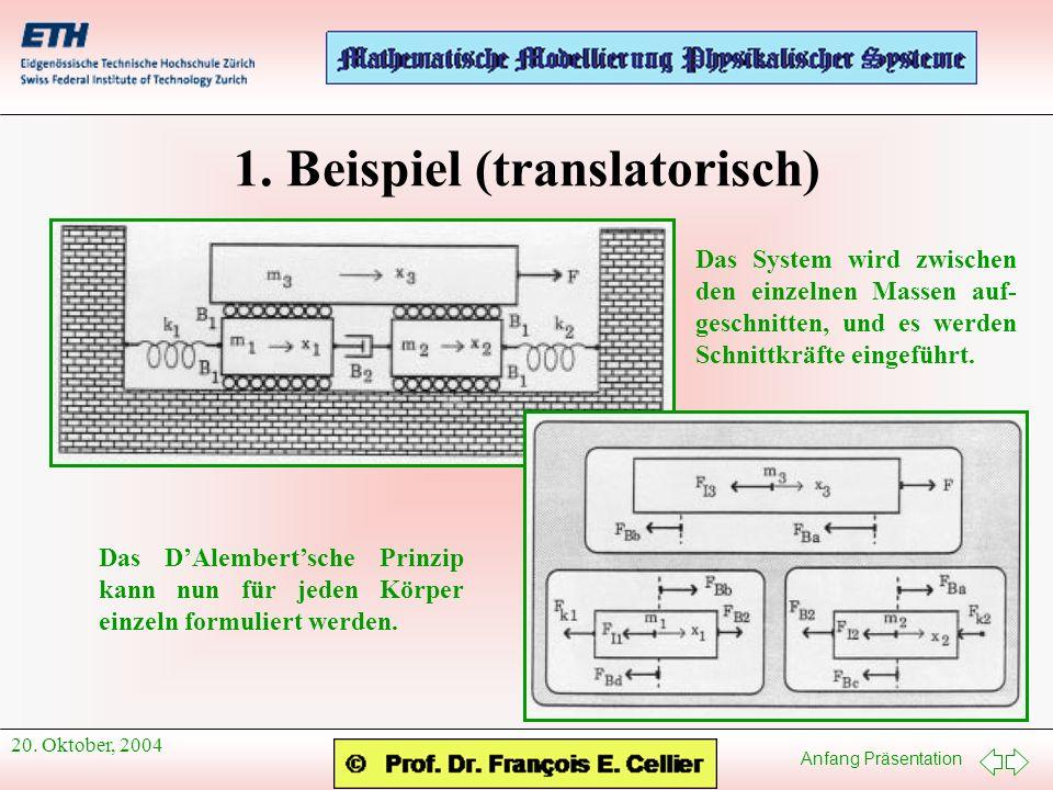 Anfang Präsentation 20.Oktober, 2004 1.
