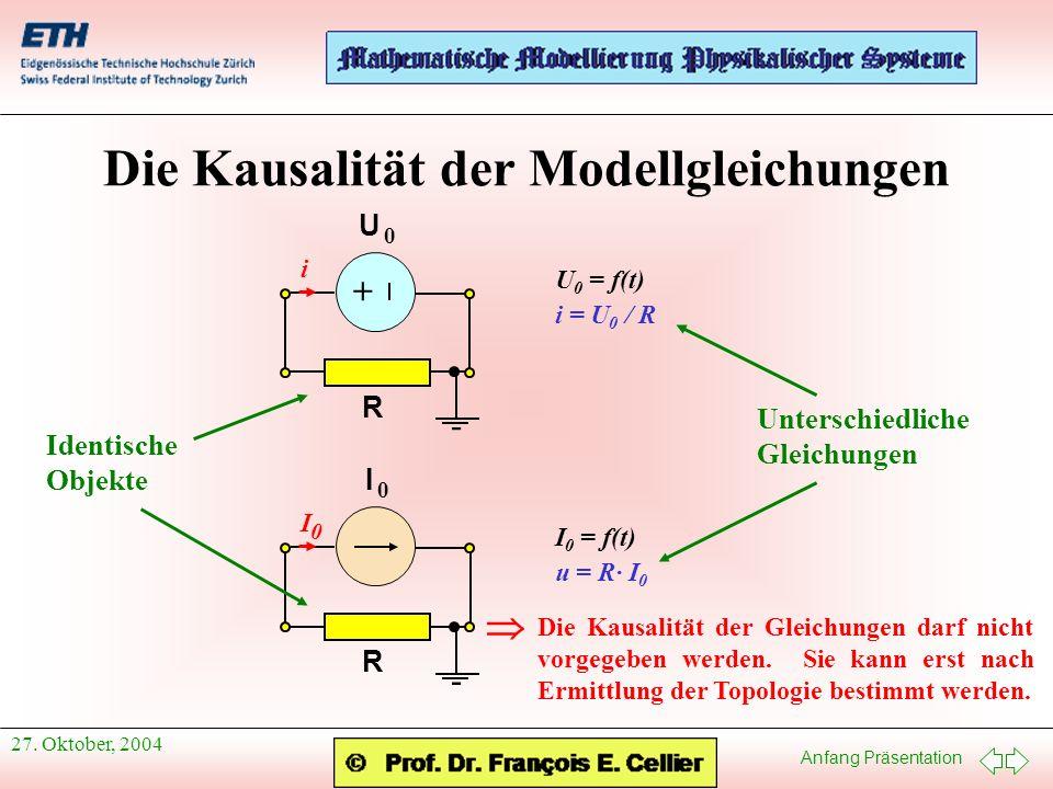 Anfang Präsentation 27. Oktober, 2004 Heterogene Modellierungsformalismen