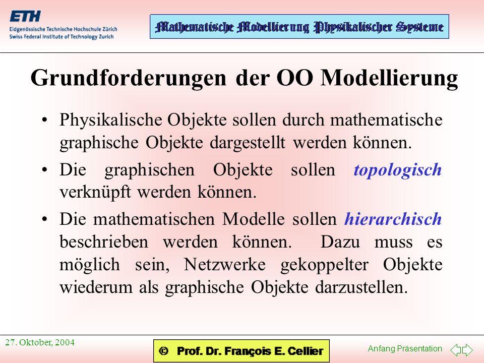 Anfang Präsentation 27.Oktober, 2004 Referenzen Brück, D., H.
