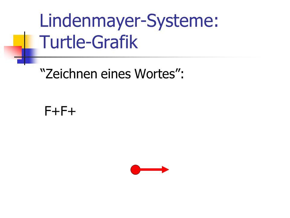Lindenmayer-Systeme: Turtle-Grafik Zeichnen eines Wortes: F+F+