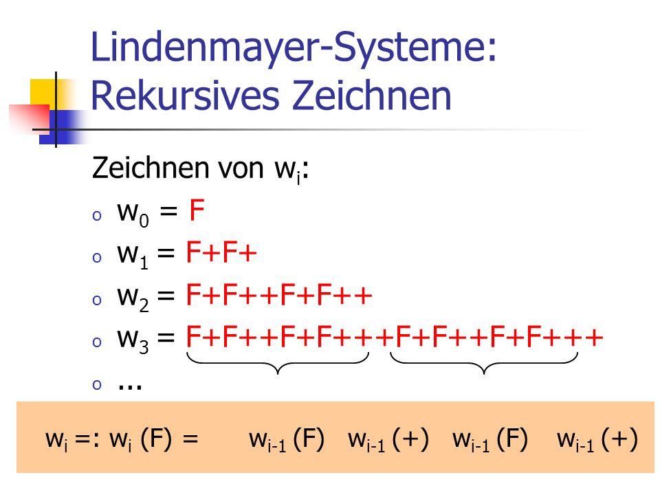 Zeichnen von w i : o w 0 = F o w 1 = F+F+ o w 2 = F+F++F+F++ o w 3 = F+F++F+F+++F+F++F+F+++ o... Lindenmayer-Systeme: Rekursives Zeichnen w i-1 (F) w