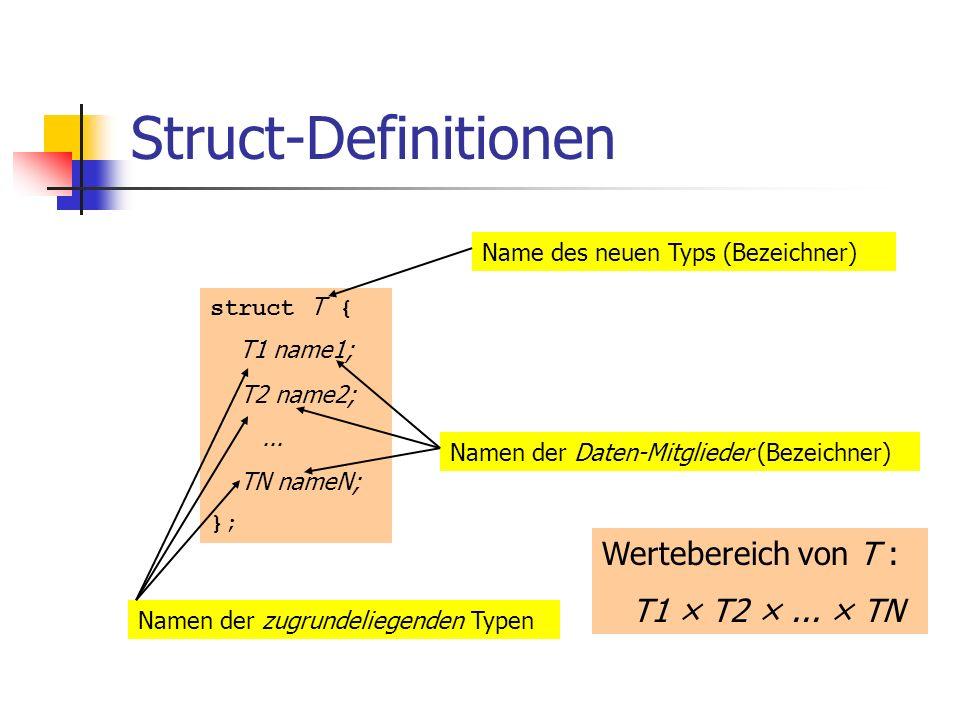 Struct-Definitionen struct T { T1 name1; T2 name2;... TN nameN; }; Name des neuen Typs (Bezeichner) Namen der zugrundeliegenden Typen Namen der Daten-