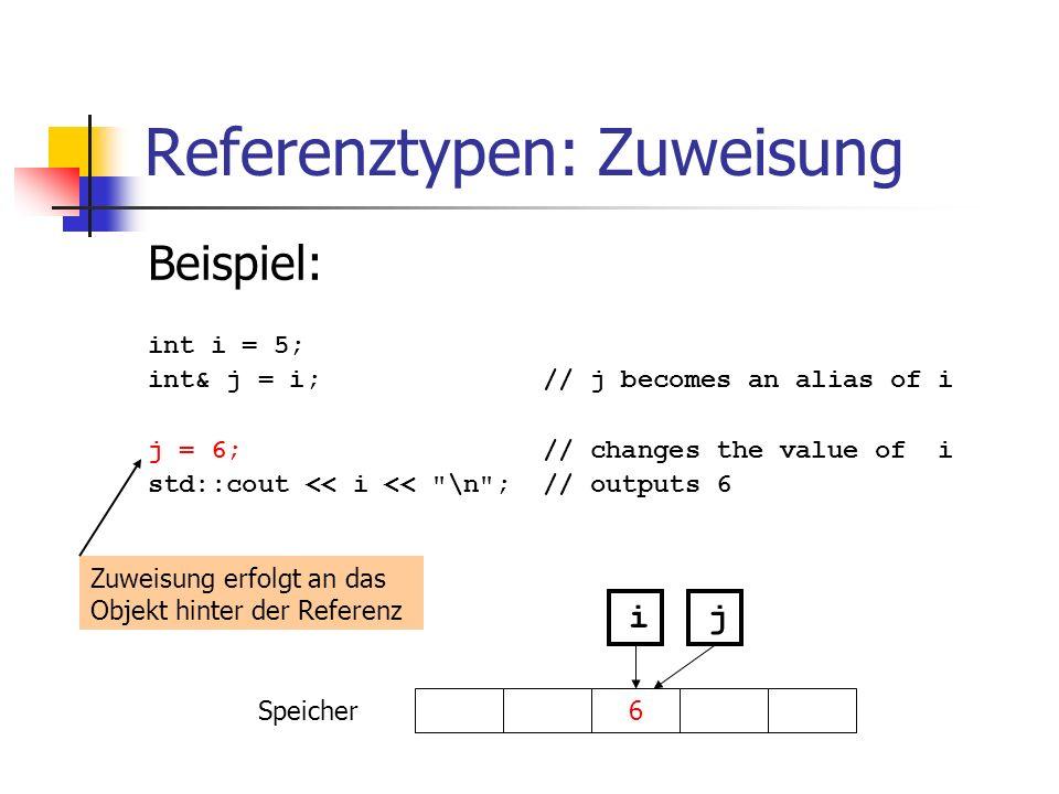 Referenztypen: Zuweisung Beispiel: int i = 5; int& j = i; // j becomes an alias of i j = 6; // changes the value of i std::cout << i << \n ; // outputs 6 Speicher i 6 j Zuweisung erfolgt an das Objekt hinter der Referenz