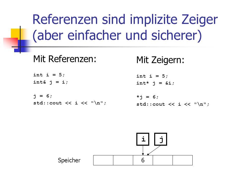 Referenzen sind implizite Zeiger (aber einfacher und sicherer) Mit Referenzen: int i = 5; int& j = i; j = 6; std::cout << i <<