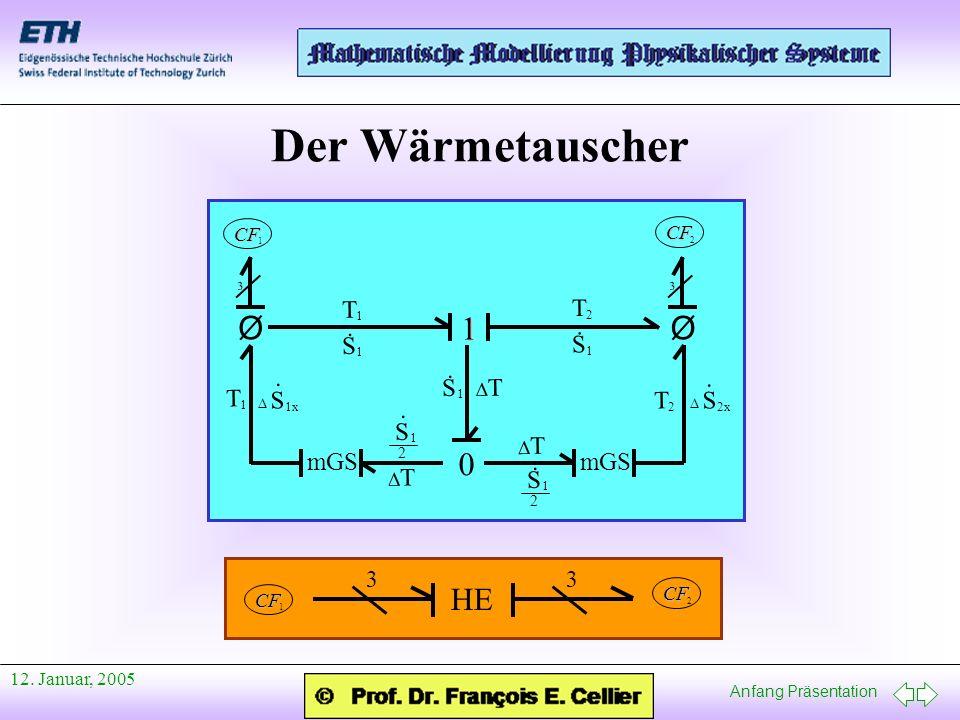 Anfang Präsentation 12. Januar, 2005 Der Wärmetauscher CF CF 1 T 2 T S. T 1 1 1 S. 1 S. 1 2 0 mGS 2 T ØØ T T S. 1 2 S. 1 2 S. 1x S. 2x T 1 33 CF 1 CF