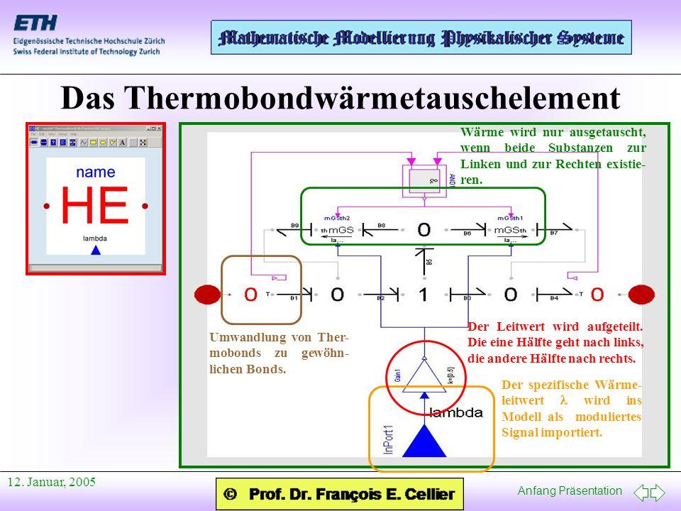 Anfang Präsentation 12. Januar, 2005 Das Thermobondwärmetauschelement Umwandlung von Ther- mobonds zu gewöhn- lichen Bonds. Der spezifische Wärme- lei