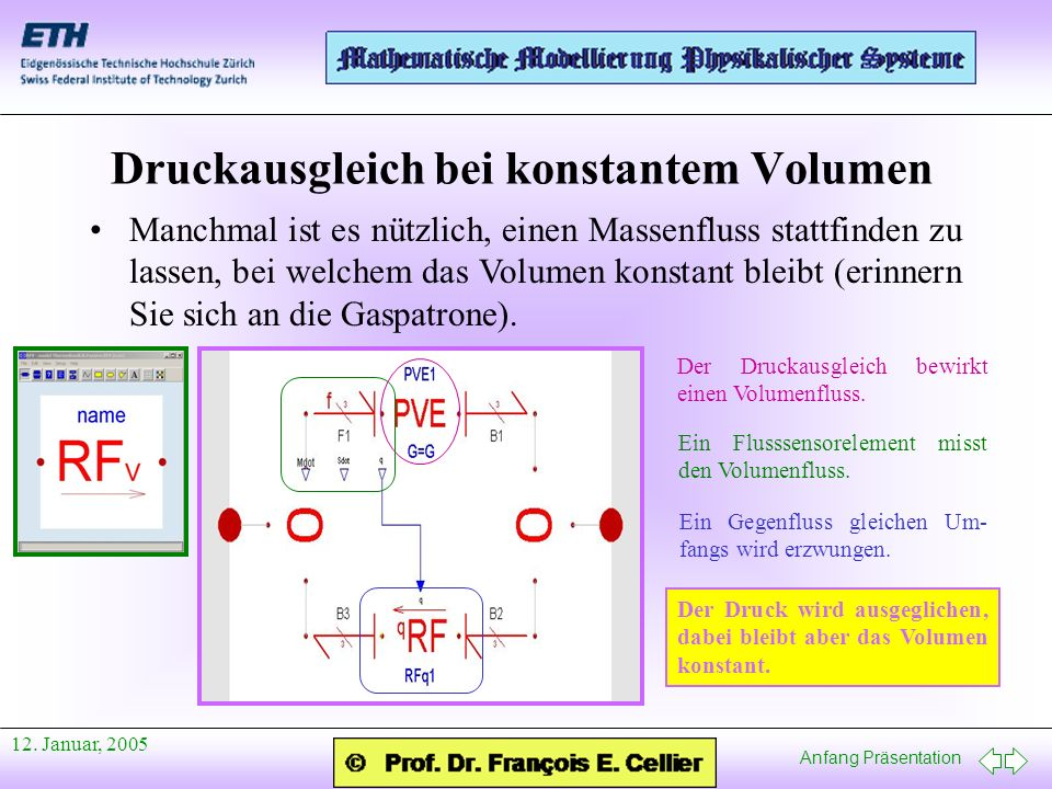 Anfang Präsentation 12. Januar, 2005 Druckausgleich bei konstantem Volumen Manchmal ist es nützlich, einen Massenfluss stattfinden zu lassen, bei welc