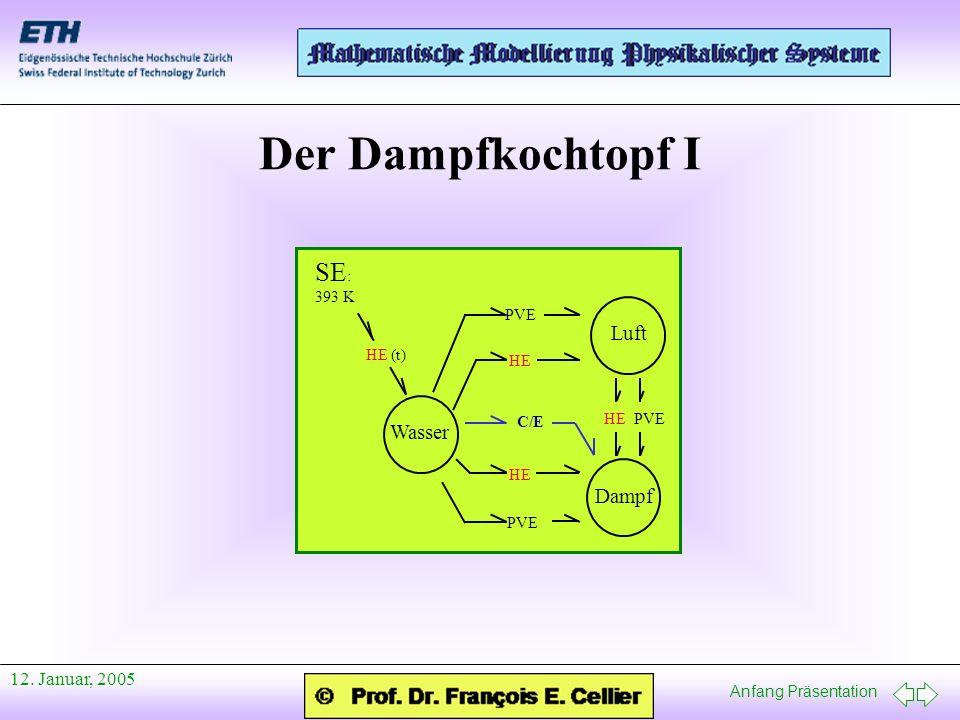 Anfang Präsentation 12. Januar, 2005 Der Dampfkochtopf I Wasser Luft Dampf SE : 393 K HE (t) C/E PVE HE PVE