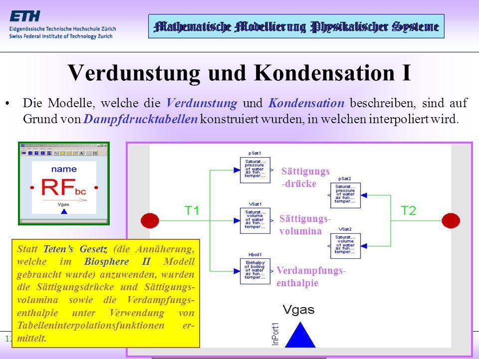 Anfang Präsentation 12. Januar, 2005 Verdunstung und Kondensation I Die Modelle, welche die Verdunstung und Kondensation beschreiben, sind auf Grund v