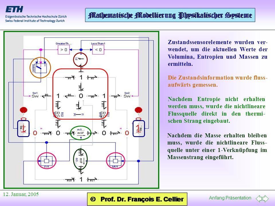 Anfang Präsentation 12. Januar, 2005 Zustandssensorelemente wurden ver- wendet, um die aktuellen Werte der Volumina, Entropien und Massen zu ermitteln