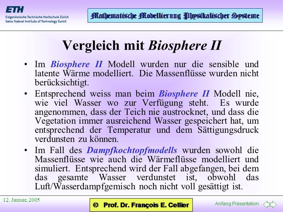 Anfang Präsentation 12. Januar, 2005 Vergleich mit Biosphere II Im Biosphere II Modell wurden nur die sensible und latente Wärme modelliert. Die Masse