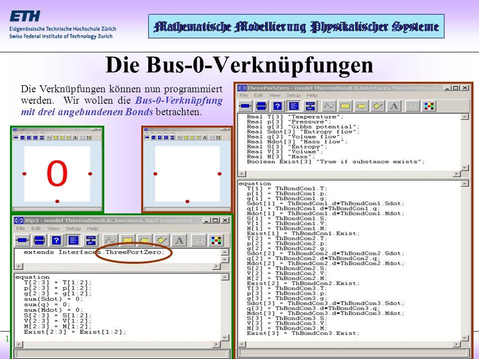 Anfang Präsentation 12. Januar, 2005 Die Bus-0-Verknüpfungen Die Verknüpfungen können nun programmiert werden. Wir wollen die Bus-0-Verknüpfung mit dr