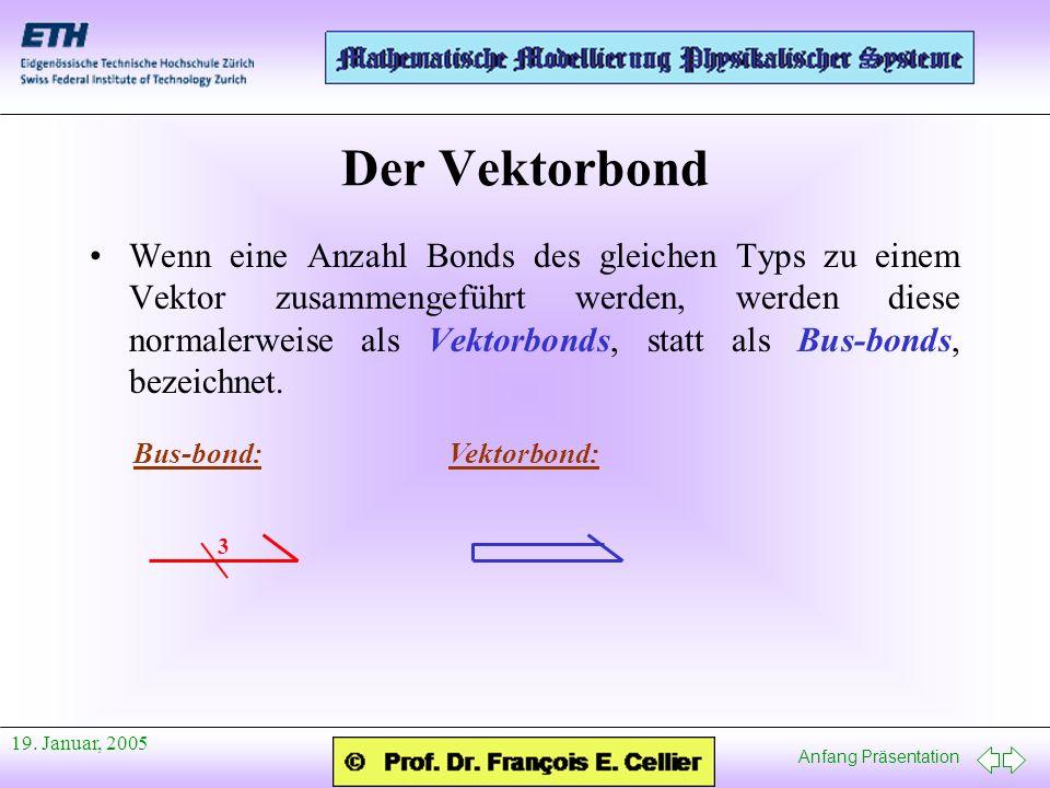Anfang Präsentation 19. Januar, 2005 Der Vektorbond Wenn eine Anzahl Bonds des gleichen Typs zu einem Vektor zusammengeführt werden, werden diese norm