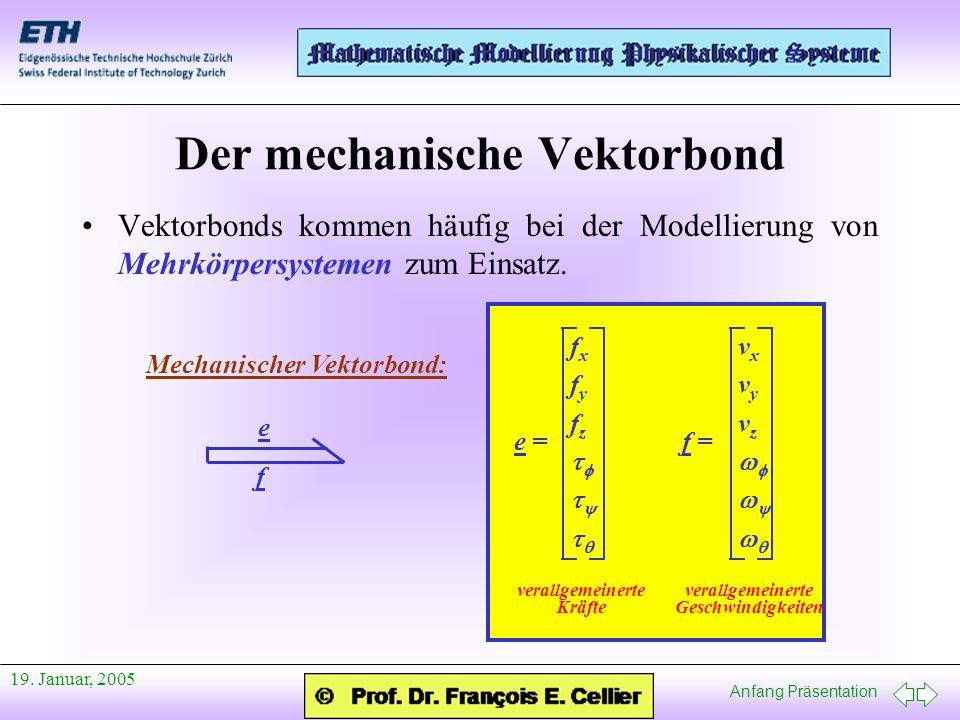 Anfang Präsentation 19. Januar, 2005 Der mechanische Vektorbond Vektorbonds kommen häufig bei der Modellierung von Mehrkörpersystemen zum Einsatz. Mec