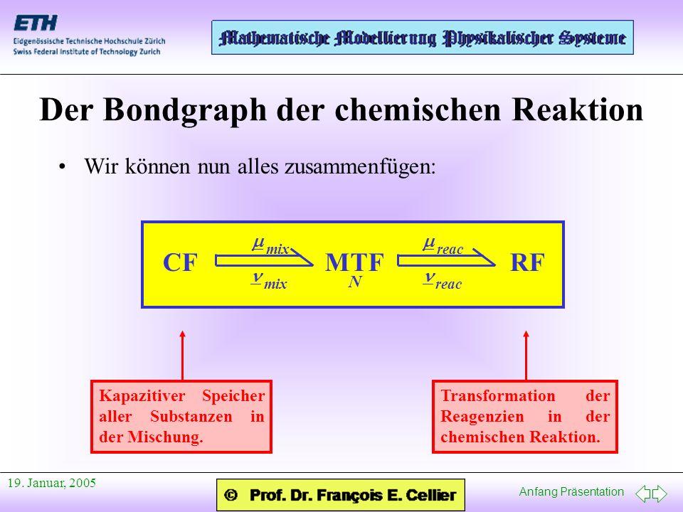Anfang Präsentation 19. Januar, 2005 Der Bondgraph der chemischen Reaktion Wir können nun alles zusammenfügen: mix MTF N reac reac CFRF Kapazitiver Sp