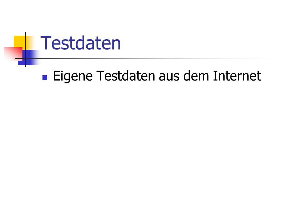 Testdaten Eigene Testdaten aus dem Internet