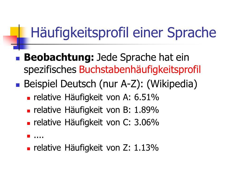 Häufigkeitsprofil einer Sprache Beobachtung: Jede Sprache hat ein spezifisches Buchstabenhäufigkeitsprofil Beispiel Deutsch (nur A-Z): (Wikipedia) rel