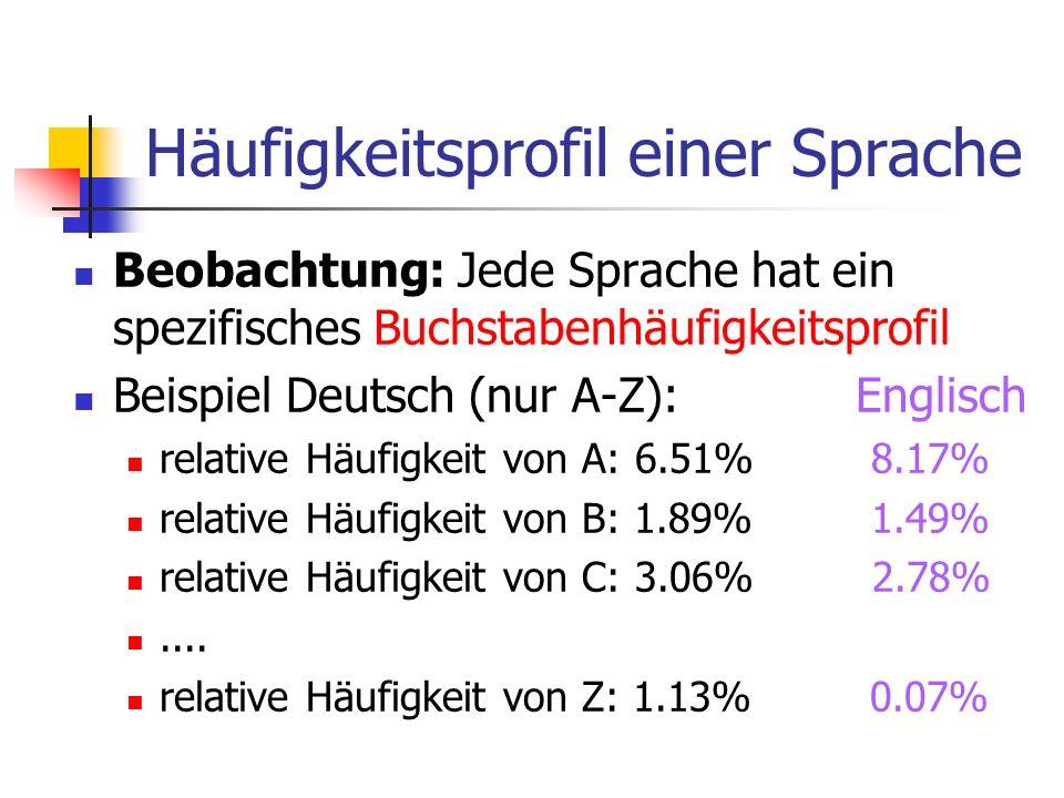 Häufigkeitsprofil einer Sprache Beobachtung: Jede Sprache hat ein spezifisches Buchstabenhäufigkeitsprofil Beispiel Deutsch (nur A-Z): Englisch relati