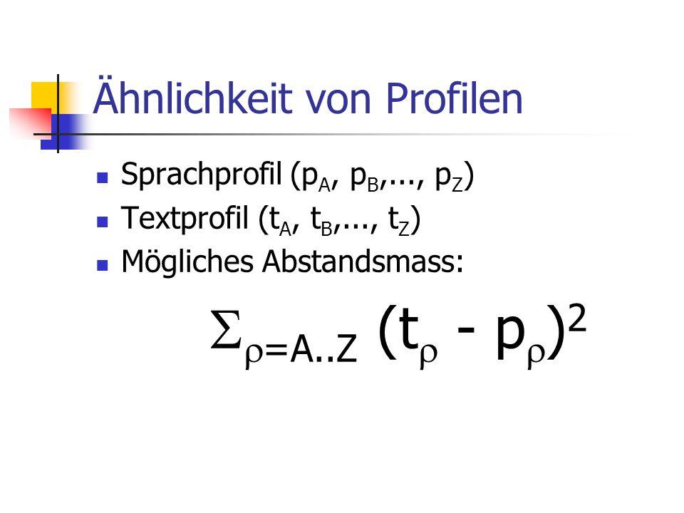 Ähnlichkeit von Profilen Sprachprofil (p A, p B,..., p Z ) Textprofil (t A, t B,..., t Z ) Mögliches Abstandsmass: =A..Z (t - p ) 2