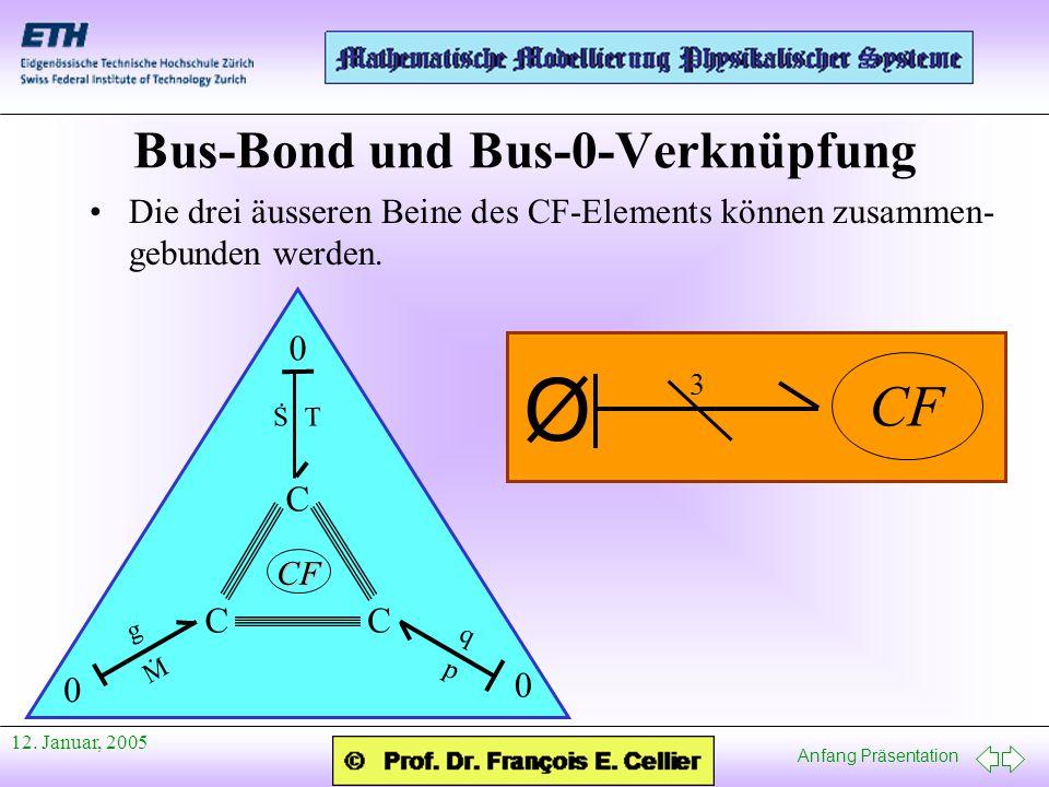 Anfang Präsentation 12. Januar, 2005 Bus-Bond und Bus-0-Verknüpfung Die drei äusseren Beine des CF-Elements können zusammen- gebunden werden. p q T S