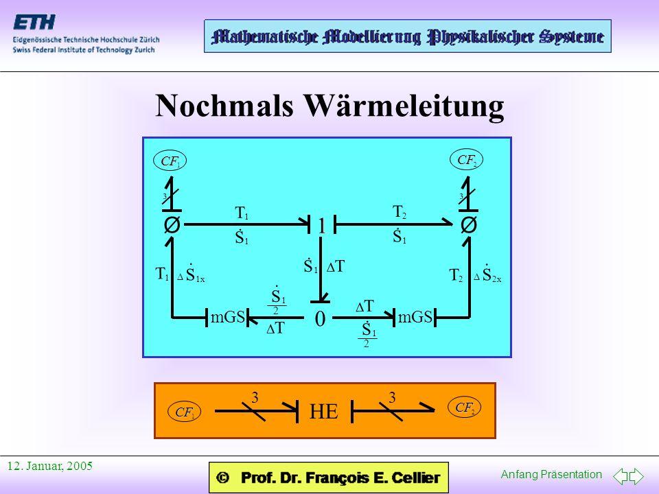 Anfang Präsentation 12. Januar, 2005 Nochmals Wärmeleitung CF CF 1 T 2 T S. T 1 1 1 S. 1 S. 1 2 0 mGS 2 T ØØ T T S. 1 2 S. 1 2 S. 1x S. 2x T 1 33 CF 1