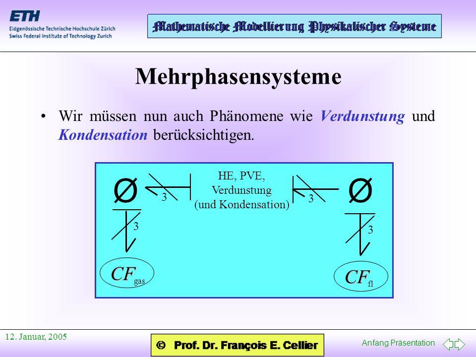 Anfang Präsentation 12. Januar, 2005 Mehrphasensysteme Wir müssen nun auch Phänomene wie Verdunstung und Kondensation berücksichtigen. CF gas 3 Ø HE,
