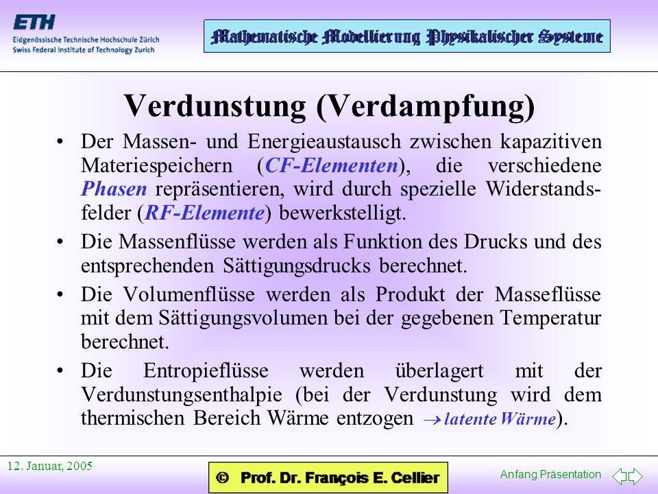 Anfang Präsentation 12. Januar, 2005 Verdunstung (Verdampfung) Der Massen- und Energieaustausch zwischen kapazitiven Materiespeichern (CF-Elementen),