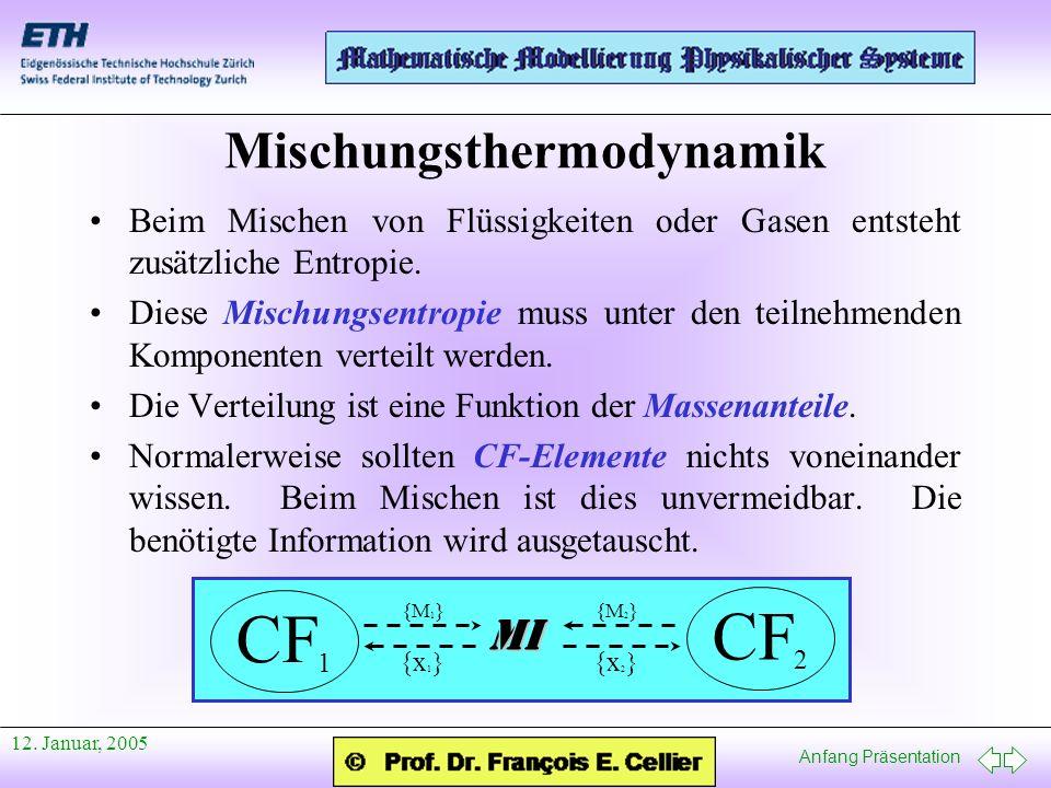 Anfang Präsentation 12. Januar, 2005 Mischungsthermodynamik Beim Mischen von Flüssigkeiten oder Gasen entsteht zusätzliche Entropie. Diese Mischungsen