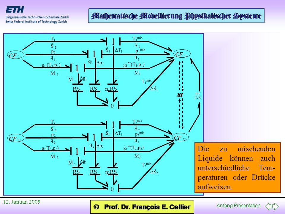 Anfang Präsentation 12. Januar, 2005 T2T2 S. p2p2 q 1 2 2 1 g 2 (T 2,p 2 ) 1 M. 2 T 2 mix S. p 2 mix q 2 2 g 2 (T 2,p 2 ) M2M2. mix CF 21 CF 22 MI HE