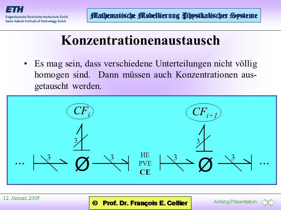 Anfang Präsentation 12. Januar, 2005 Konzentrationenaustausch Es mag sein, dass verschiedene Unterteilungen nicht völlig homogen sind. Dann müssen auc