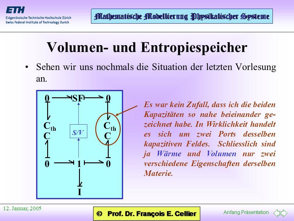 Anfang Präsentation 12. Januar, 2005 Volumen- und Entropiespeicher Sehen wir uns nochmals die Situation der letzten Vorlesung an. 010 C I C C th 0SF0
