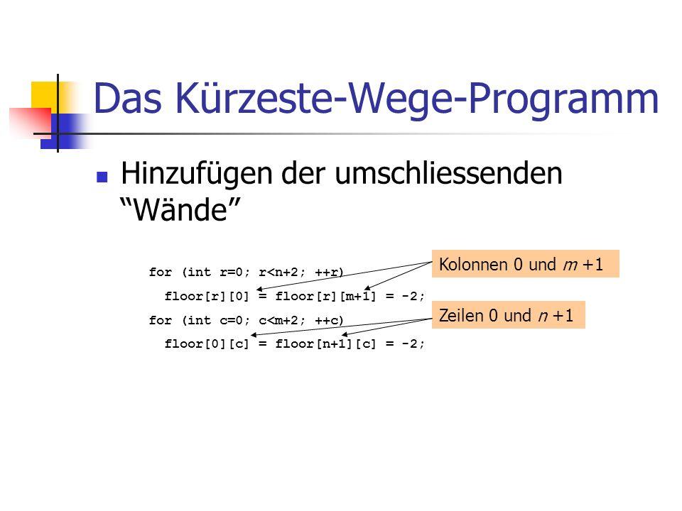 Das Kürzeste-Wege-Programm Hinzufügen der umschliessenden Wände for (int r=0; r<n+2; ++r) floor[r][0] = floor[r][m+1] = -2; for (int c=0; c<m+2; ++c)