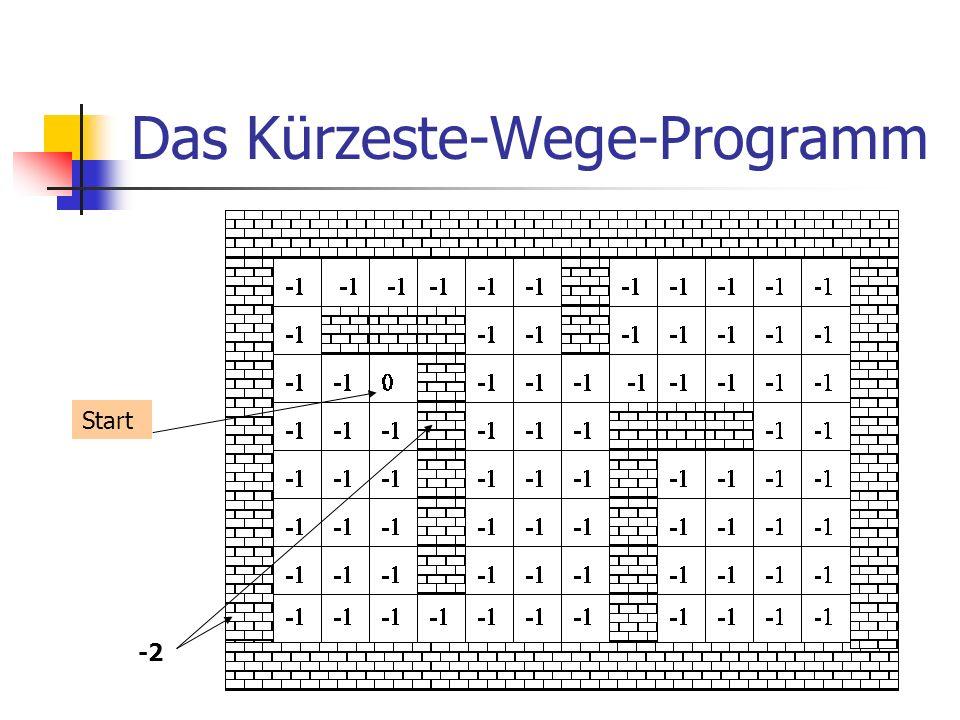 Das Kürzeste-Wege-Programm Start -2