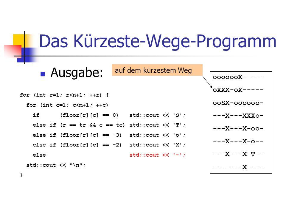 Das Kürzeste-Wege-Programm Ausgabe: ooooooX----- oXXX-oX----- ooSX-oooooo- ---X---XXXo- ---X---X-oo- ---X---X-o-- ---X---X-T-- -------X---- auf dem kü