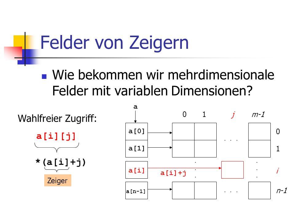 Felder von Zeigern Wie bekommen wir mehrdimensionale Felder mit variablen Dimensionen?............... 01m-1 0 1 n-1 a a[0] a[1] a[n-1] Wahlfreier Zugr