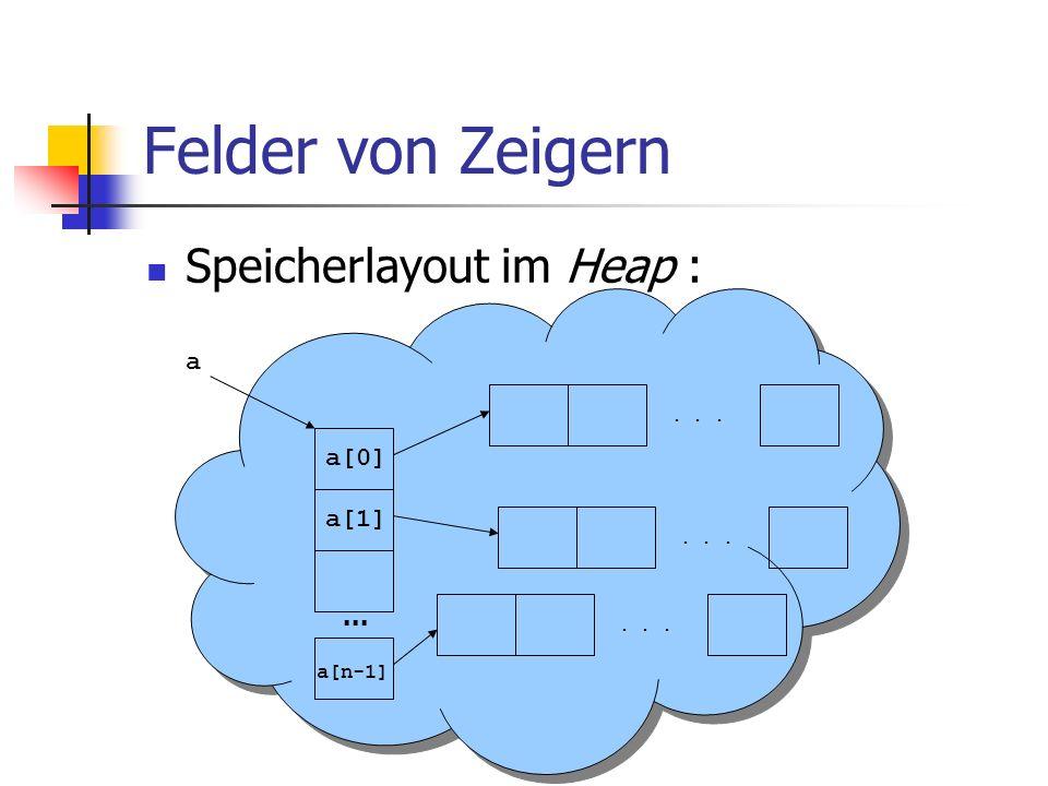 Felder von Zeigern Speicherlayout im Heap : a a[0] a[1] a[n-1]...