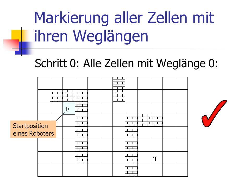 Markierung aller Zellen mit ihren Weglängen Schritt 0: Alle Zellen mit Weglänge 0: Startposition eines Roboters