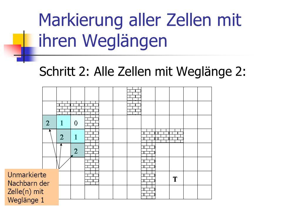 Markierung aller Zellen mit ihren Weglängen Schritt 2: Alle Zellen mit Weglänge 2: Unmarkierte Nachbarn der Zelle(n) mit Weglänge 1
