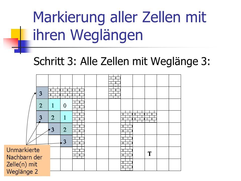 Markierung aller Zellen mit ihren Weglängen Schritt 3: Alle Zellen mit Weglänge 3: Unmarkierte Nachbarn der Zelle(n) mit Weglänge 2