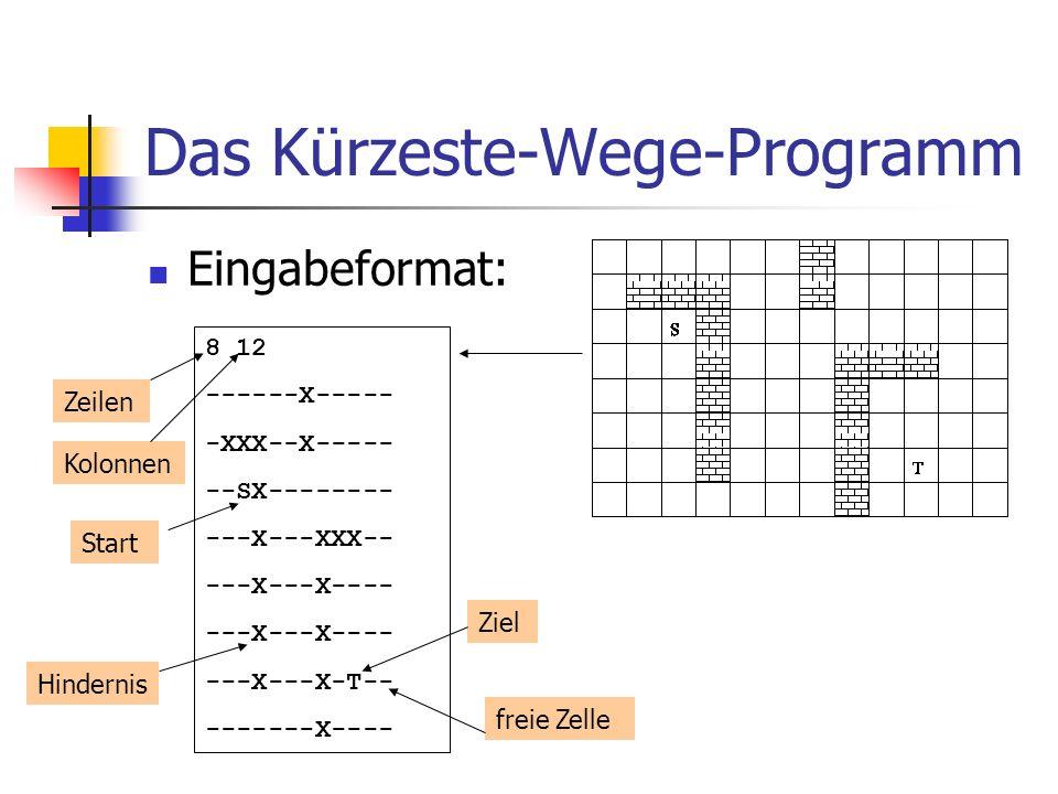 Das Kürzeste-Wege-Programm Eingabeformat: 8 12 ------X----- -XXX--X----- --SX-------- ---X---XXX-- ---X---X---- ---X---X-T-- -------X---- Zeilen Kolon