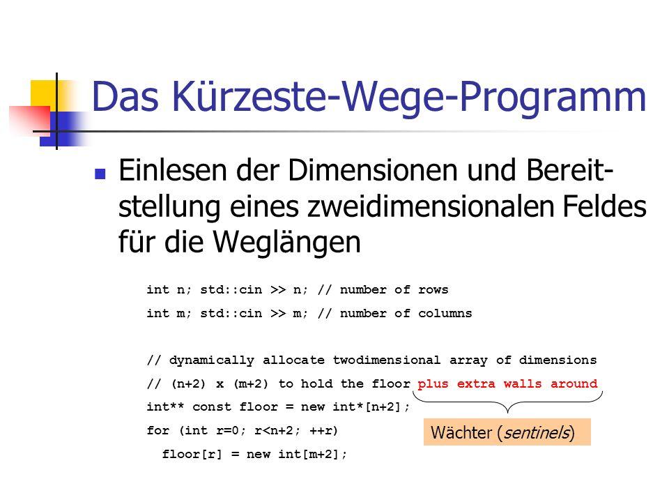 Das Kürzeste-Wege-Programm Einlesen der Dimensionen und Bereit- stellung eines zweidimensionalen Feldes für die Weglängen int n; std::cin >> n; // num