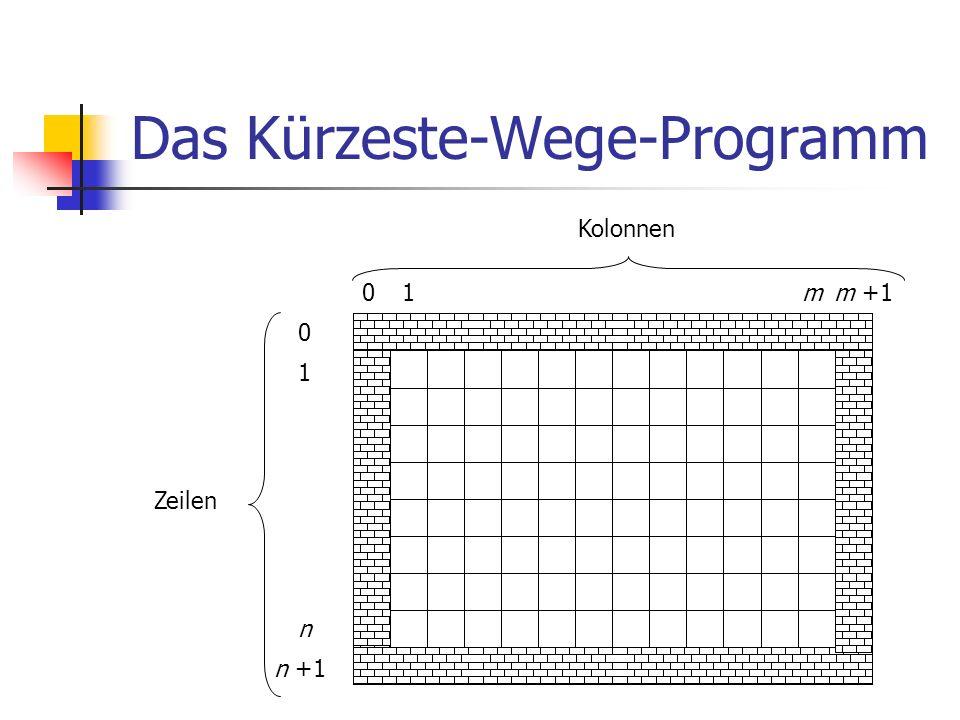 Das Kürzeste-Wege-Programm 0 1 n +1 n 01mm +1 Zeilen Kolonnen