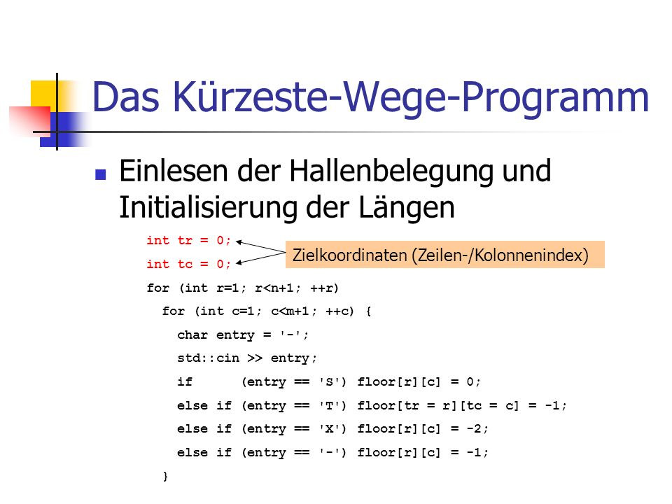 Das Kürzeste-Wege-Programm Einlesen der Hallenbelegung und Initialisierung der Längen int tr = 0; int tc = 0; for (int r=1; r<n+1; ++r) for (int c=1; c<m+1; ++c) { char entry = - ; std::cin >> entry; if (entry == S ) floor[r][c] = 0; else if (entry == T ) floor[tr = r][tc = c] = -1; else if (entry == X ) floor[r][c] = -2; else if (entry == - ) floor[r][c] = -1; } Zielkoordinaten (Zeilen-/Kolonnenindex)